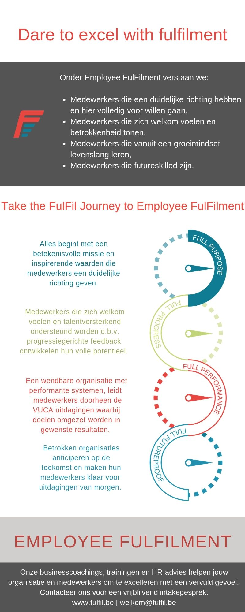 employee fulfilment