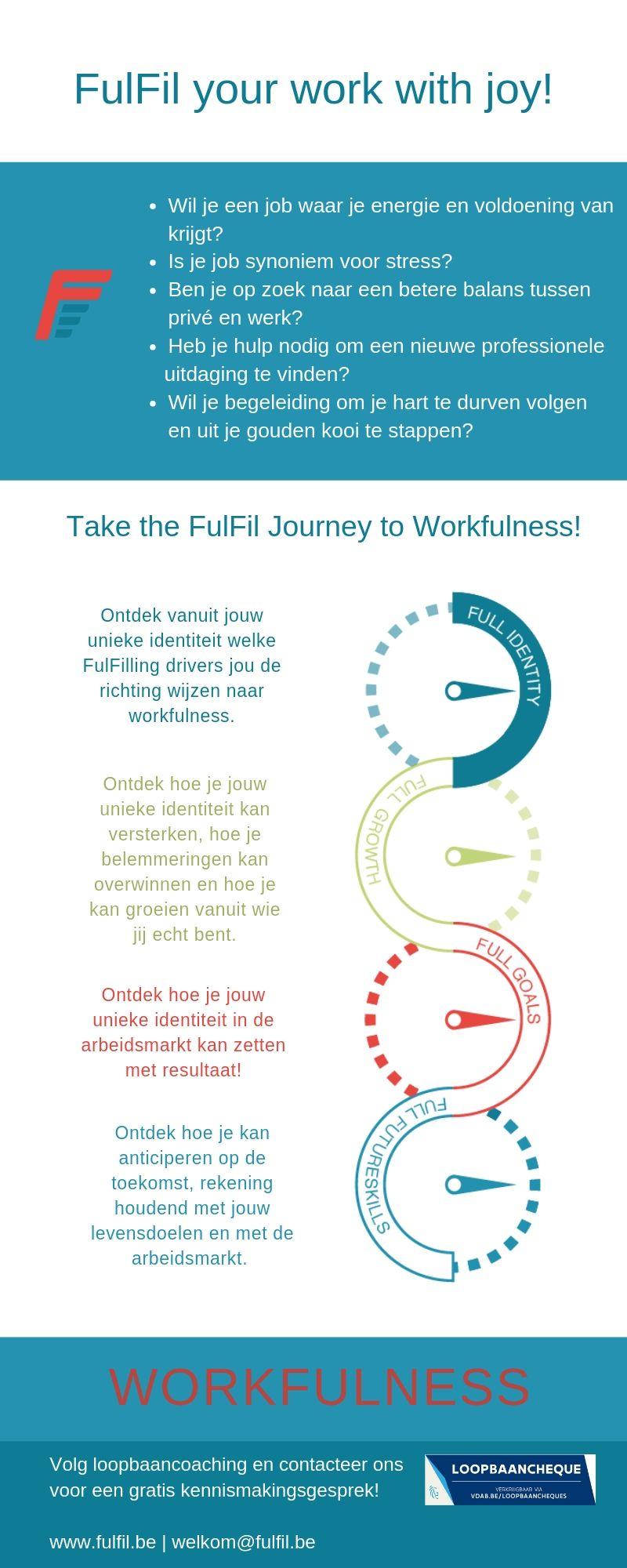 workfulness
